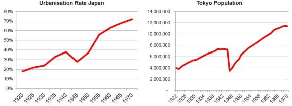 population stats