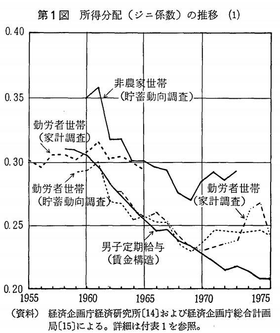 jp_inequality02