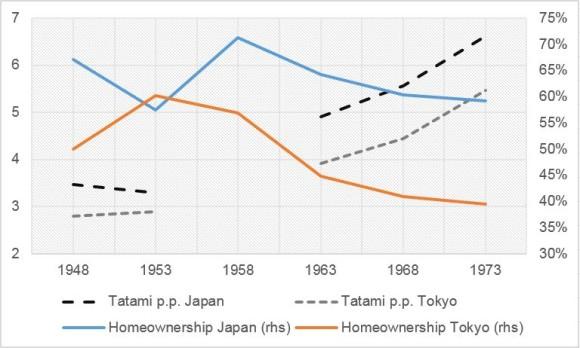 japan_housing01